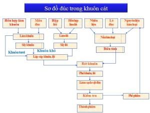 khuoncat4