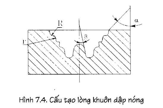 dap-nong-17.2