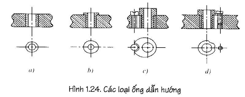 do-ga-112