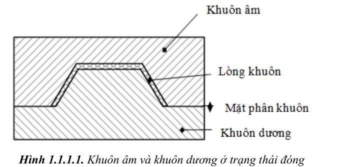 thiet-ke-khuon-ep-nhua1-01