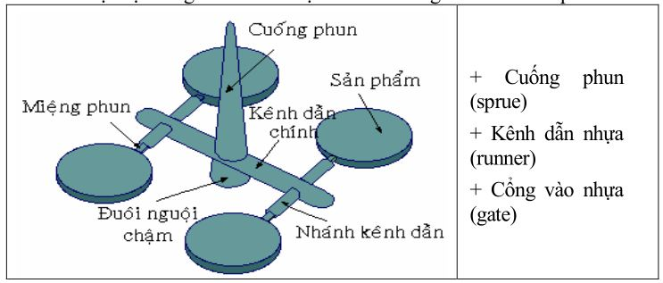 thiet-ke-khuon-ep-nhua1-07