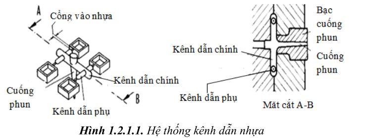 thiet-ke-khuon-ep-nhua1-08