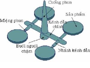 thiet-ke-khuon-ep-nhua1-10