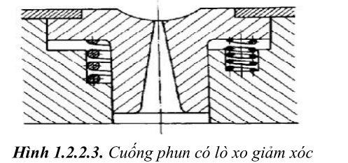 thiet-ke-khuon-ep-nhua1-12