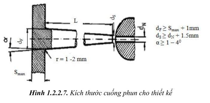 thiet-ke-khuon-ep-nhua1-14