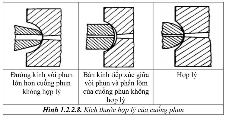 thiet-ke-khuon-ep-nhua1-15