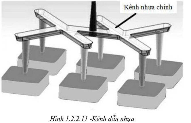 thiet-ke-khuon-ep-nhua1-20