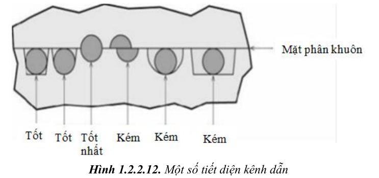 thiet-ke-khuon-ep-nhua1-21