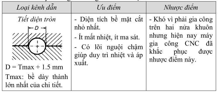 thiet-ke-khuon-ep-nhua1-22