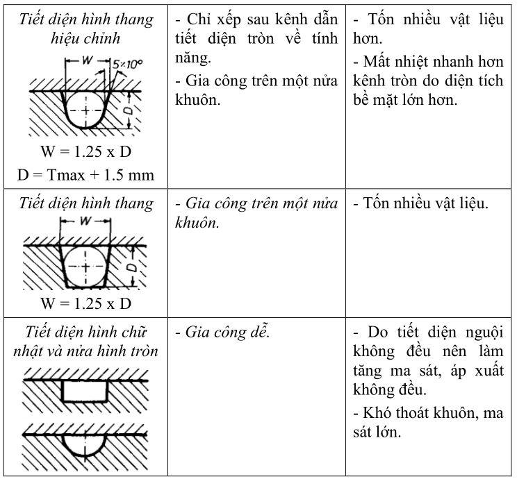 thiet-ke-khuon-ep-nhua1-23