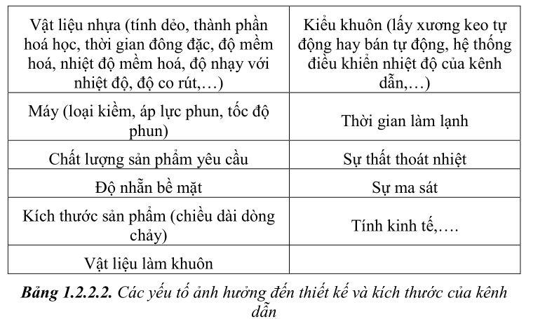 thiet-ke-khuon-ep-nhua1-24