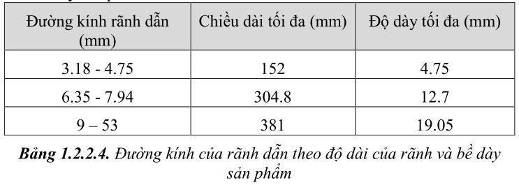 thiet-ke-khuon-ep-nhua1-26
