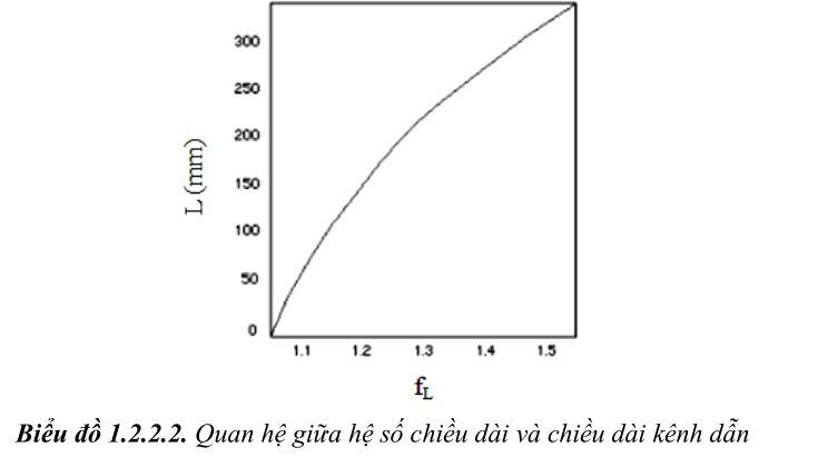 thiet-ke-khuon-ep-nhua1-31