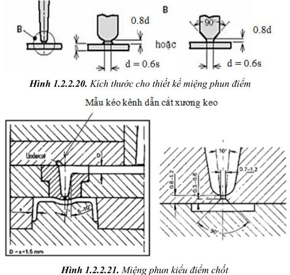 thiet-ke-khuon-ep-nhua1-42