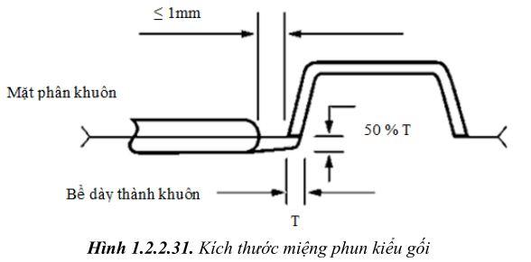 thiet-ke-khuon-ep-nhua1-52