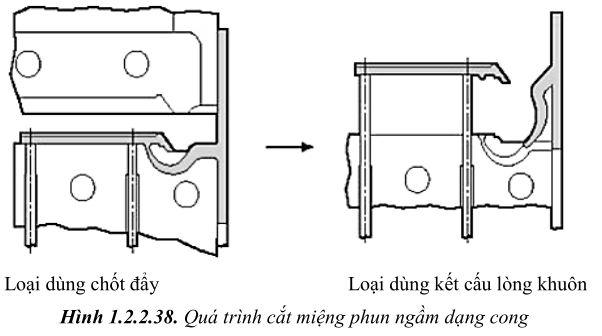 thiet-ke-khuon-ep-nhua1-58