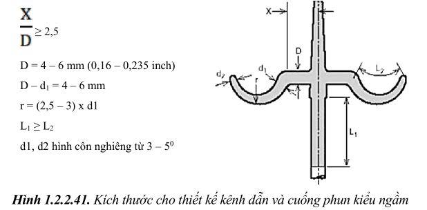 thiet-ke-khuon-ep-nhua1-61
