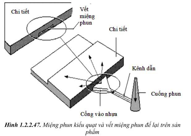 thiet-ke-khuon-ep-nhua1-67