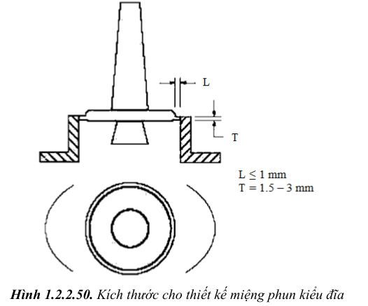 thiet-ke-khuon-ep-nhua1-70