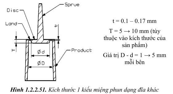thiet-ke-khuon-ep-nhua1-71
