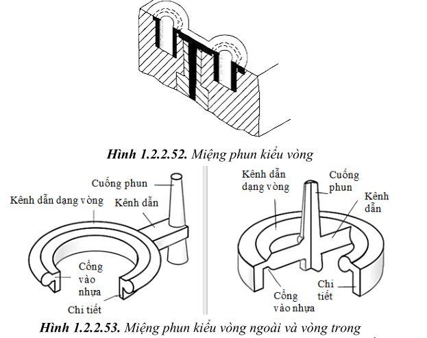 thiet-ke-khuon-ep-nhua1-72