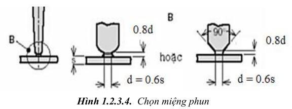 thiet-ke-khuon-ep-nhua1-80