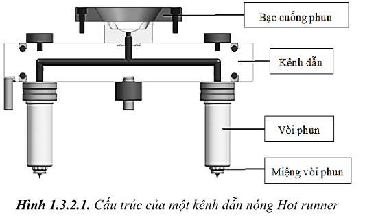 thiet-ke-khuon-ep-nhua1-85