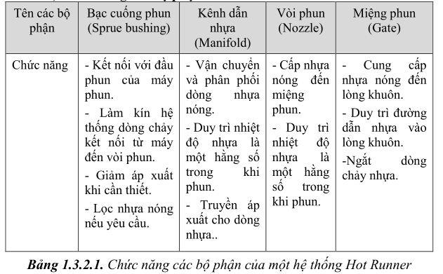 thiet-ke-khuon-ep-nhua1-86