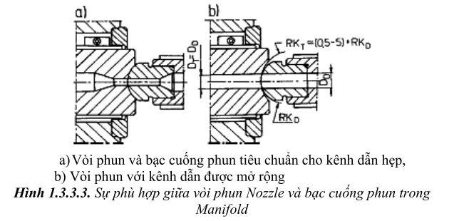 thiet-ke-khuon-ep-nhua1-90
