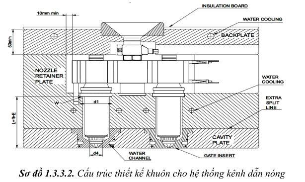 thiet-ke-khuon-ep-nhua1-96