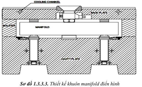 thiet-ke-khuon-ep-nhua1-97