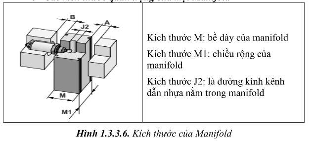 thiet-ke-khuon-ep-nhua2-01