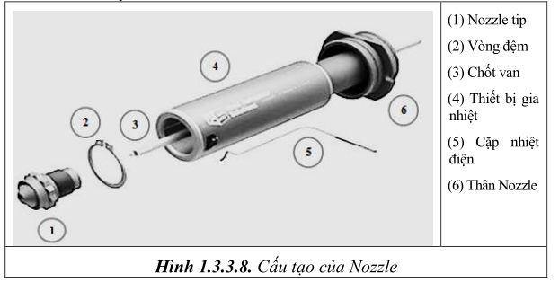 thiet-ke-khuon-ep-nhua2-05