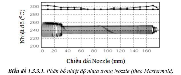 thiet-ke-khuon-ep-nhua2-06