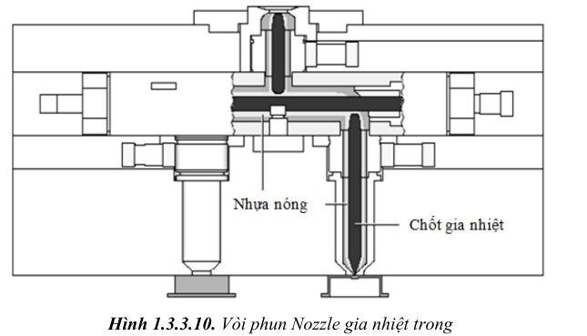 thiet-ke-khuon-ep-nhua2-08