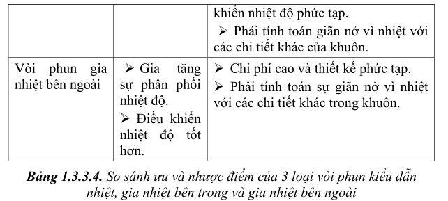 thiet-ke-khuon-ep-nhua2-11