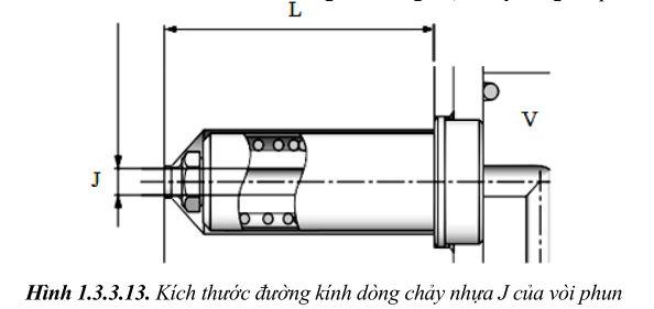 thiet-ke-khuon-ep-nhua2-13