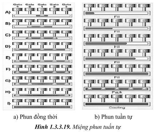 thiet-ke-khuon-ep-nhua2-20
