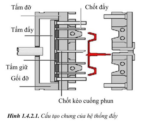 thiet-ke-khuon-ep-nhua2-29