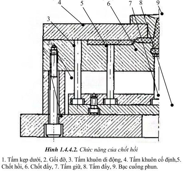 thiet-ke-khuon-ep-nhua2-31