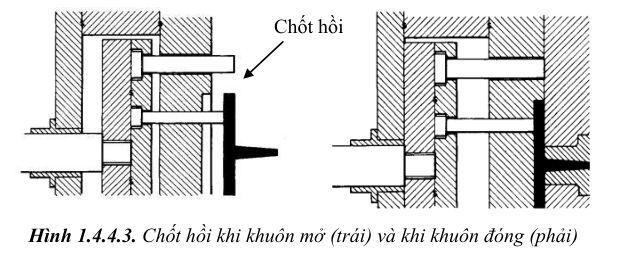 thiet-ke-khuon-ep-nhua2-32