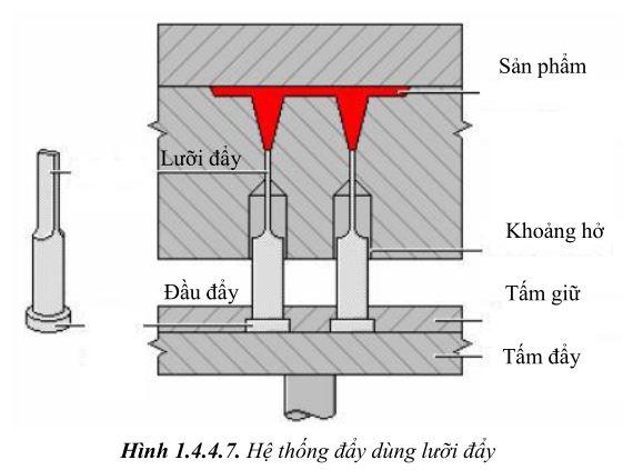 thiet-ke-khuon-ep-nhua2-36