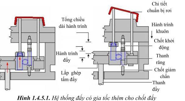 thiet-ke-khuon-ep-nhua2-41