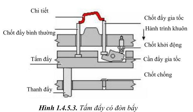 thiet-ke-khuon-ep-nhua2-43