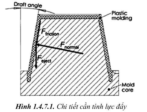 thiet-ke-khuon-ep-nhua2-46