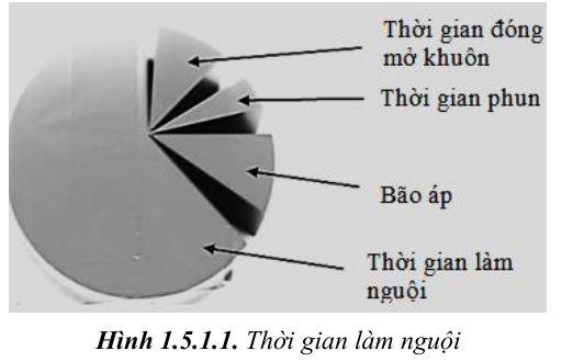 thiet-ke-khuon-ep-nhua2-60