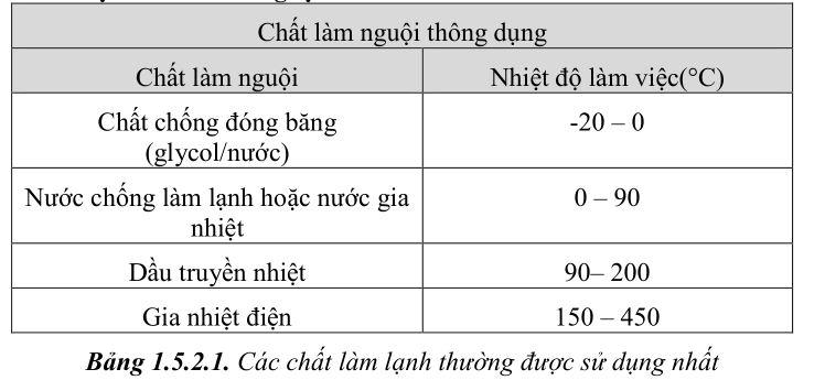 thiet-ke-khuon-ep-nhua2-61