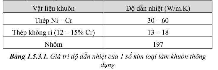 thiet-ke-khuon-ep-nhua2-62