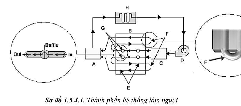 thiet-ke-khuon-ep-nhua2-64