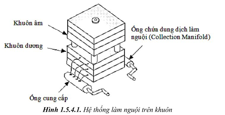 thiet-ke-khuon-ep-nhua2-65